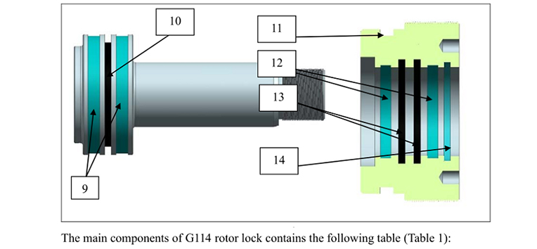 GW120 HYDRAULIC ROTOR LOCK